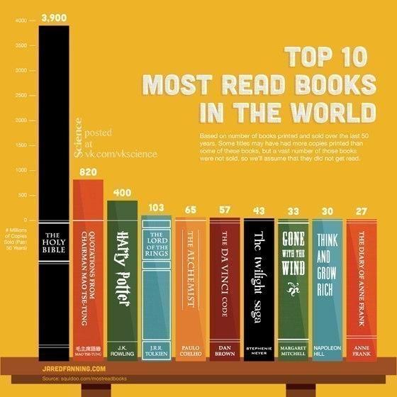 Скачать Книги Анхеля Де Куатье
