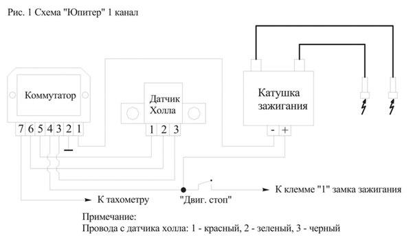 "Юпитер 5"" | ВКонтакте"