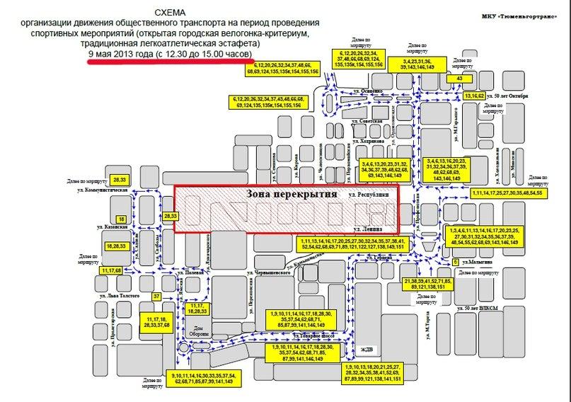 Схемы зоны перекрытия и