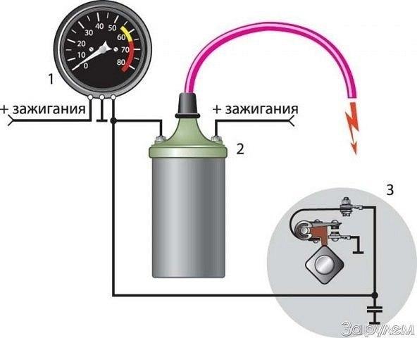 Схема подключения тахометра на автомобилях ВАЗ-2110 с системой впрыска топлива 1 - тахометр 2 - маршрутный компьютер...