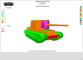 Схемы бронирования новых танков.