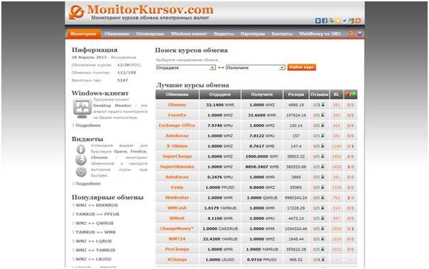 Мониторинг курса валют