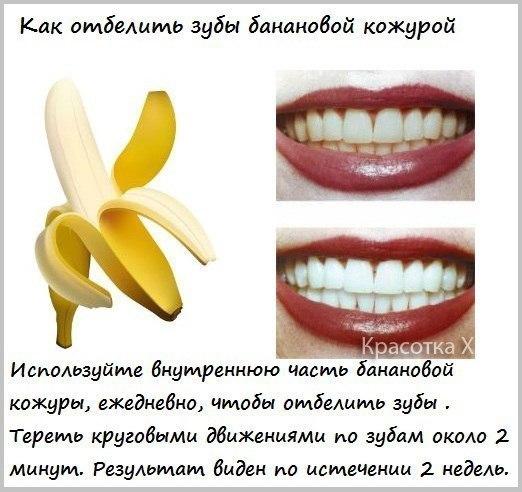 Кожуры бананов в качестве удобрения