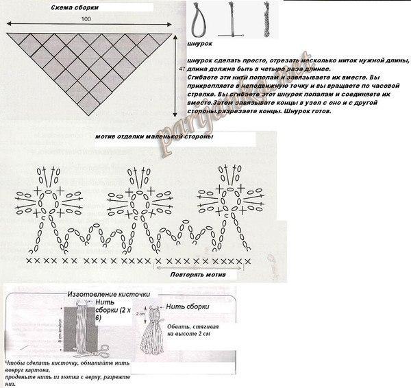 Knti.ru-схемы вязания.