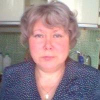 Наталья Кабан