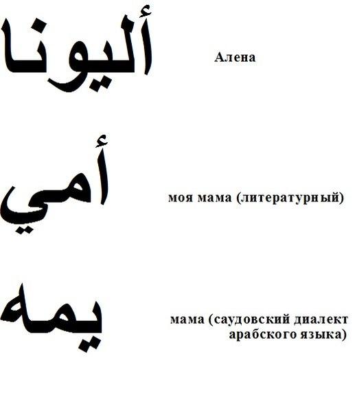 Стоимости, надписи на арабском картинки с переводом
