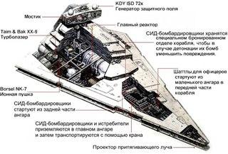 прикольный пост. для офицеров стартуют из маленького ангара в передней части корабля Главный реактор Вогэе.