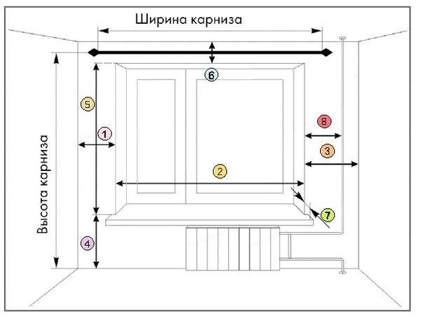 потолочные плинтуса из пенопласта купить в москве