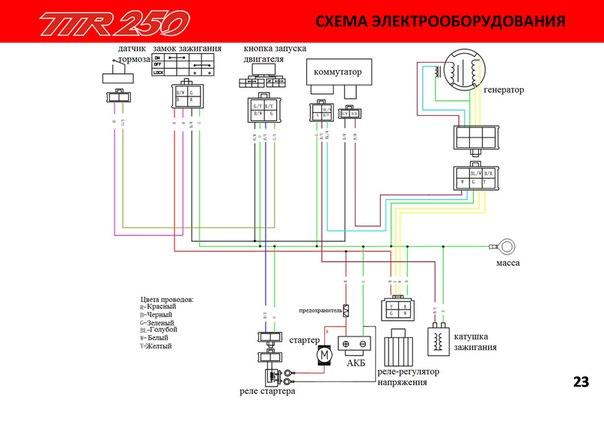 Электро-схема ТТР 250(2013) и