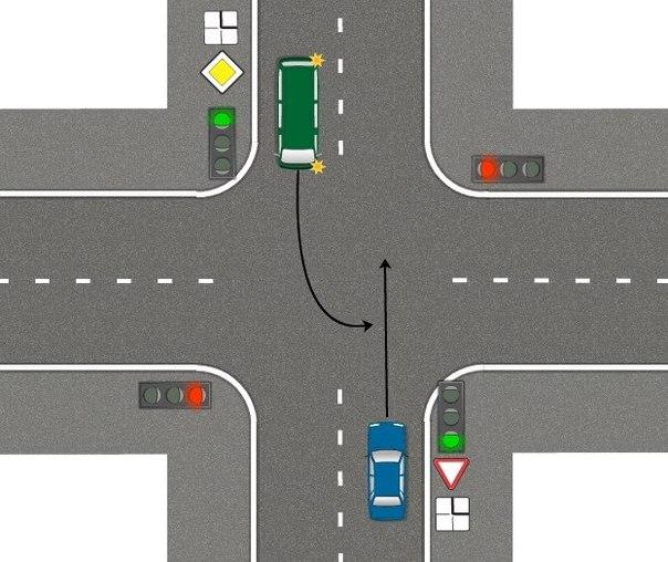 Водитель какого транспортного средства, согласно ПДД, имеет преимущество при проезде перекрёстка в данной ситуации?