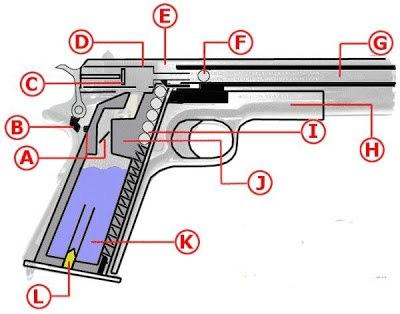 схеме – рокетный клапан.