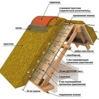 устройство крыши - Практическая схемотехника.