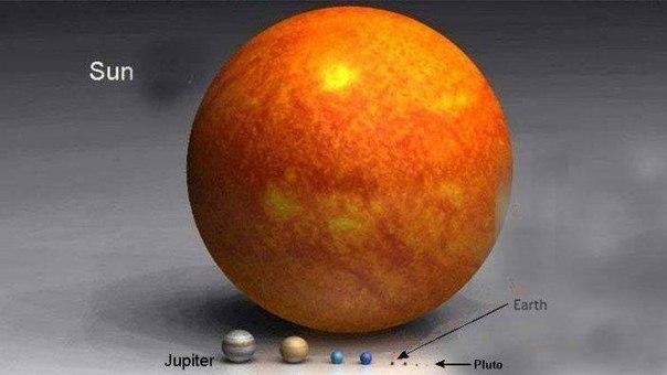 Масштабная модель Солнечной