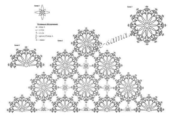 Схема вязания ажурной шали
