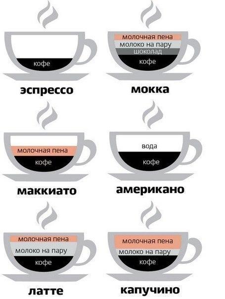 Ликбез кофемана