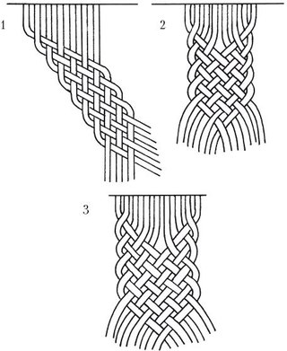 Плетение плоской косы