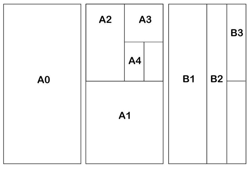 Как сделать паспарту для рисунка формата а3  943