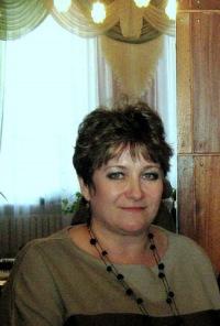 Ирина Морозова, 10 января 1961, Нижний Новгород, id185516024