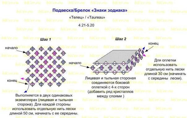 схема телец. szd