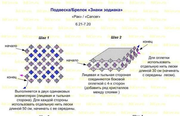 схема рак. szd