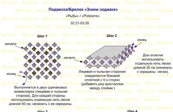 схема рыбы. szd