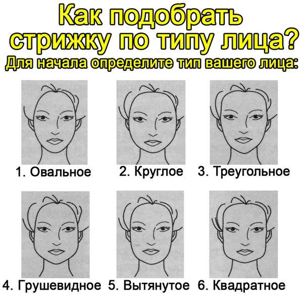 Выбор стрижки по типу лица