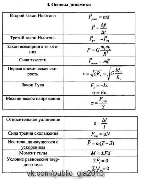 физика подготовка к егэ 2013 л.м.монастырского решебник скачать