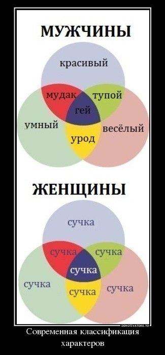 Был мкр заветы ильича пушкино индекс лет