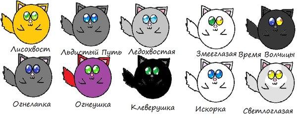 картинки с именами коты воители