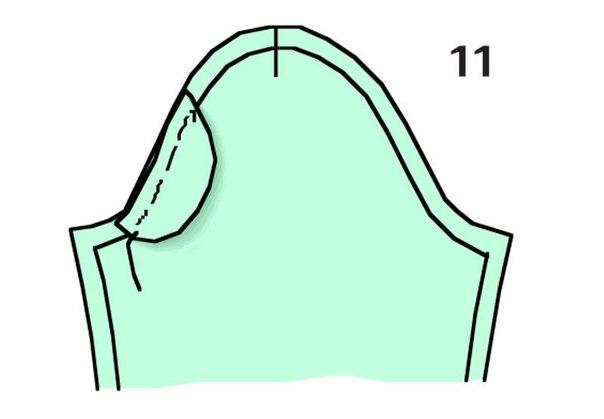 втачивания рукава (11).