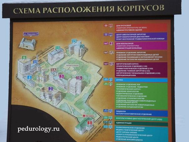 Филатовская больница. Схема