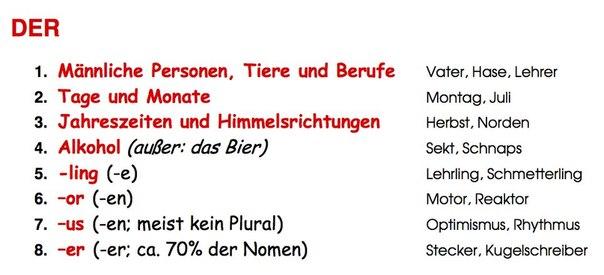 Род немецких существительных