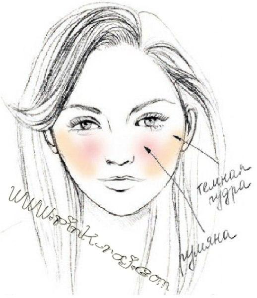Как визуально уменьшить нос