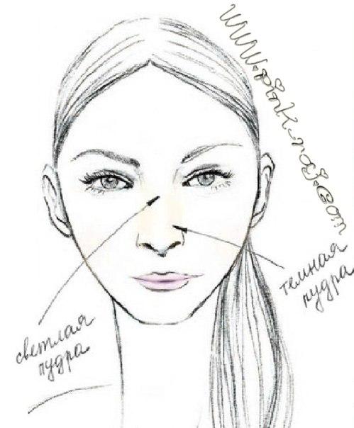 Стоимость операции по коррекции перегородки носа
