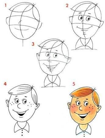 Рисунки детей о вели