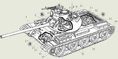 Компоновочная схема советского среднего танка Т-54 а - отделение управления.