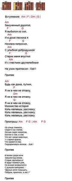 аккорды к песне город сказка город мечта. Песни.ру - тексты песен, аккорды.