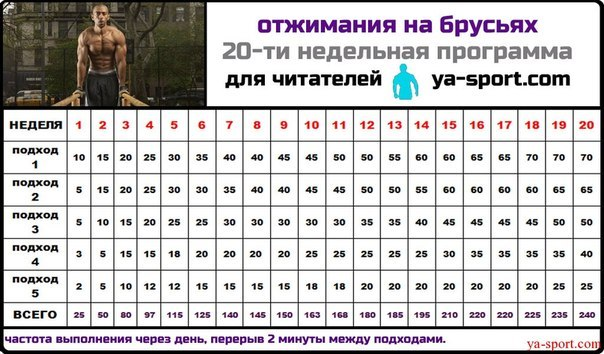 программа на сегодня россия 1