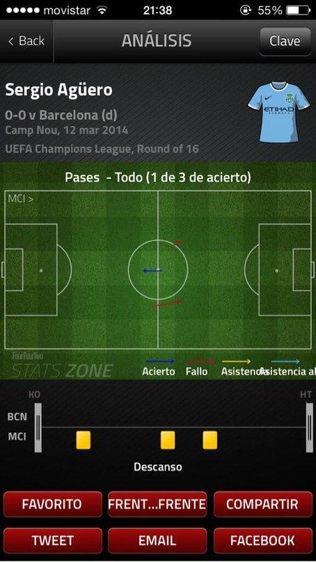 Барселона - Ман Сити 2:1. Манчестерский клуб покупателей - изображение 3