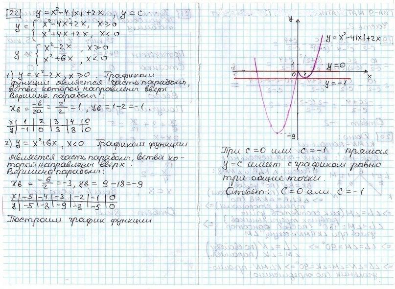 Ответы на 8 класс 1 вариант по математике