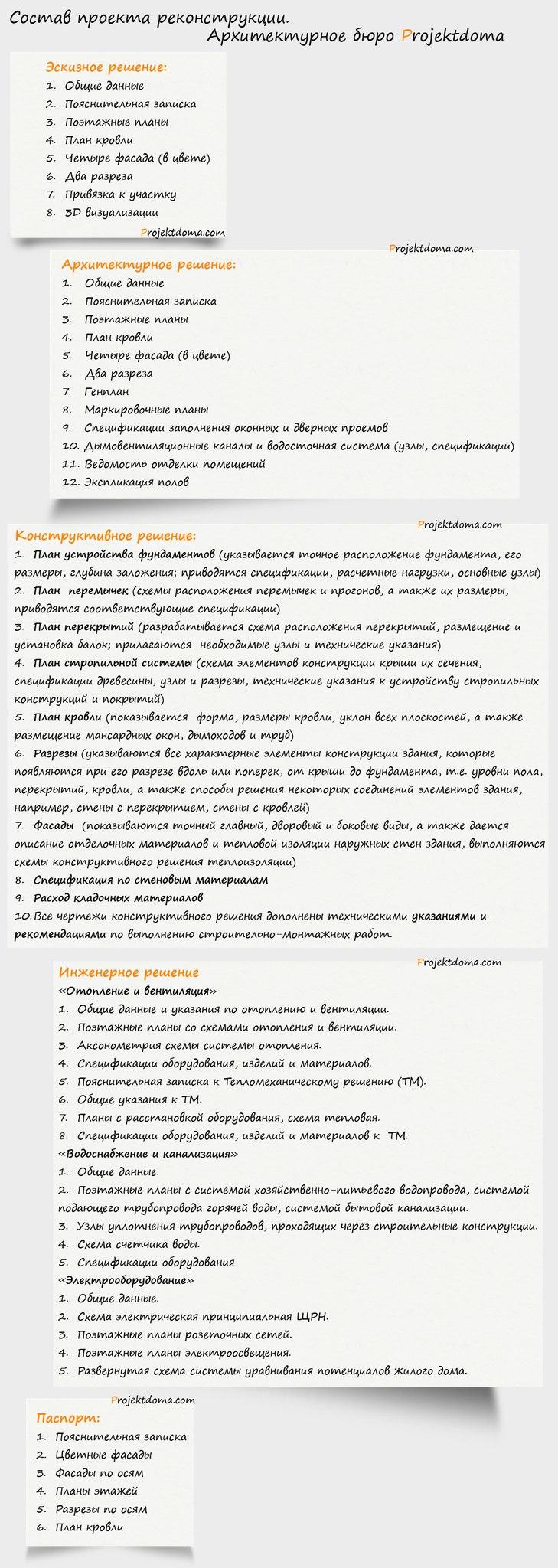 Состав проекта реконструкции