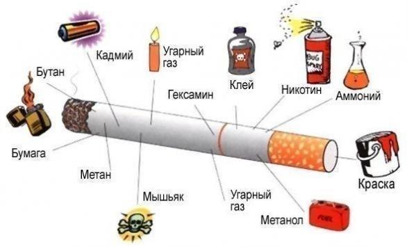 Прежде чем взять сигарету, посмотри что хочешь затянуть в себя.