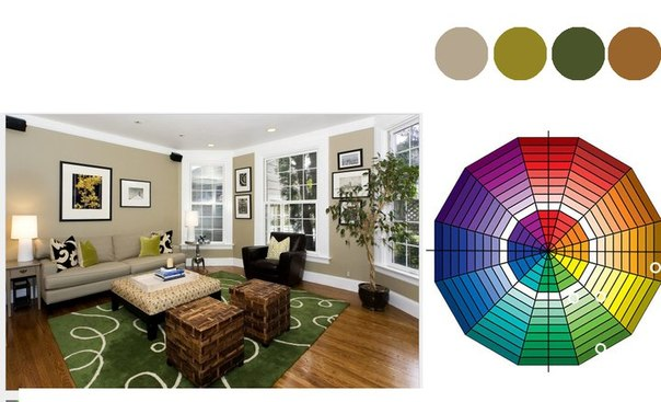 Interior designers color wheel