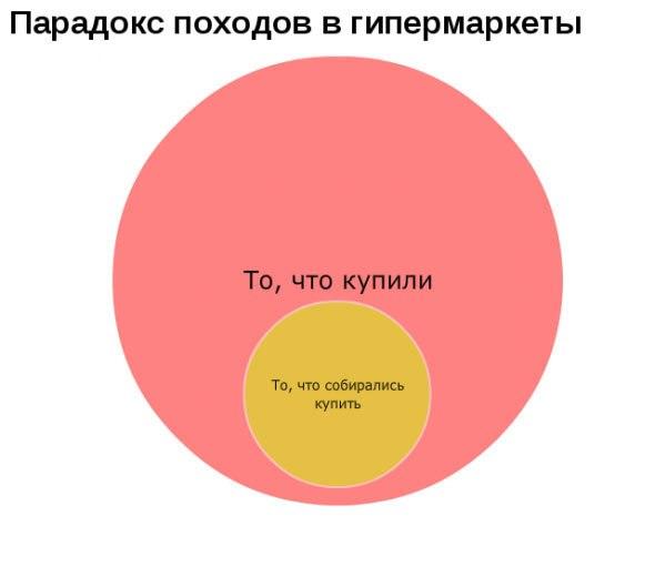 У всех любовь, А Я ТАКАЯ В ОНЛАЙНЕ СИЖУ | ВКонтакте