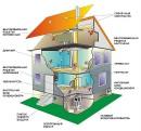 Скачать бесплатно Строительство дома: Система коммуникаций (2010) SATRip без регистрации.