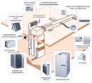 схема отопления в частном доме.