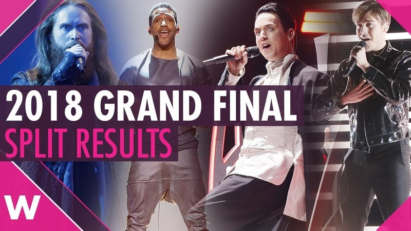 Eurovision 2018 Grand Final Split Results: Who did the juries help or hurt?