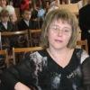 Елена Таюкова