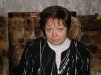 Ольга Косточко