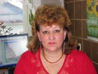Светлана Дудина, 12 ноября 1987, Москва, id31457464